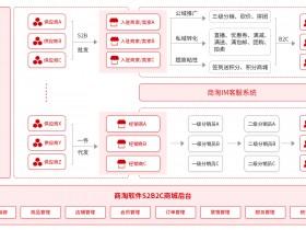 商淘软件B2B2C多用户商城系统 v3.6.2