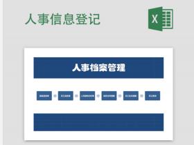 公司通用员工信息台账分析Excel模板