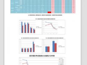 员工职工学生模拟考试统计分析excel模板