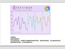 销售趋势各个地区分析图标Excel模板