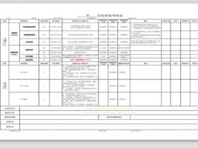 店铺网站客服月度绩效考核分析表Excel模板