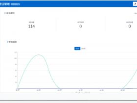 最新版WBOLT 百度推送管理插件 3.4.10