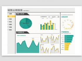 公司销售业绩数据报表excel图表模板