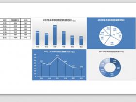 国内各个地区年度销量对比图表统计分析excel模板