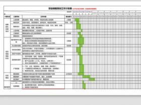 房地产项目营销工作排期表